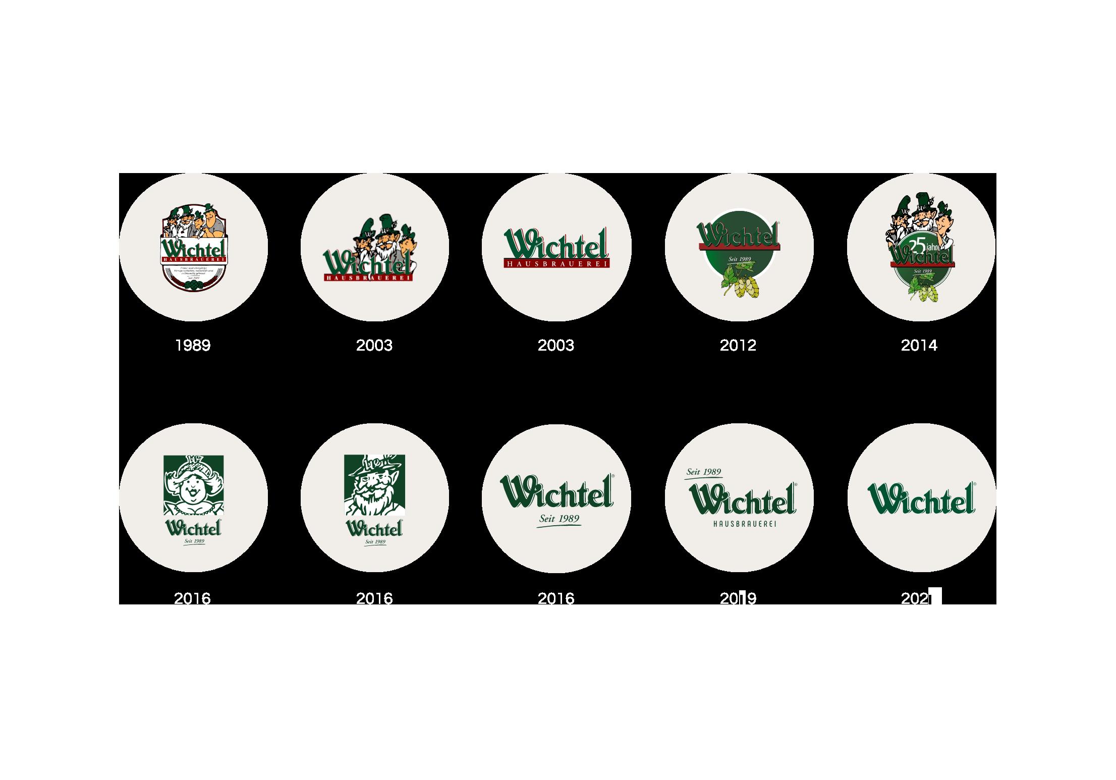 https://www.wichtel.de/wp-content/uploads/2021/04/Logos.png